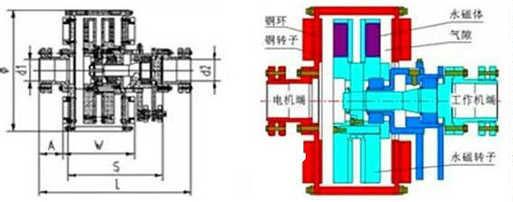 磁力电机接线图