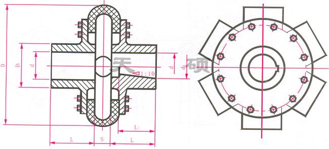 鞍形块弹性联轴器
