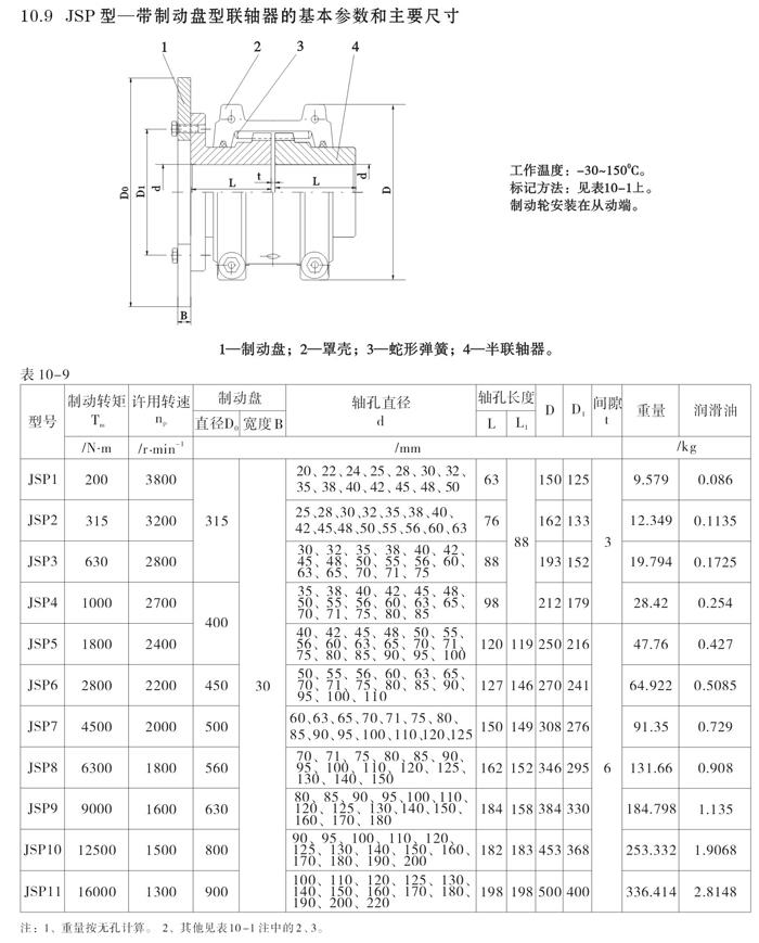 JSP型带制动盘型蛇形弹簧联轴器