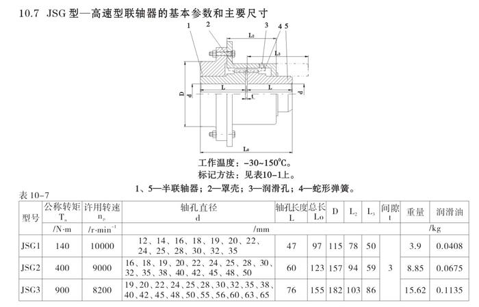 JSG型高速型联轴器