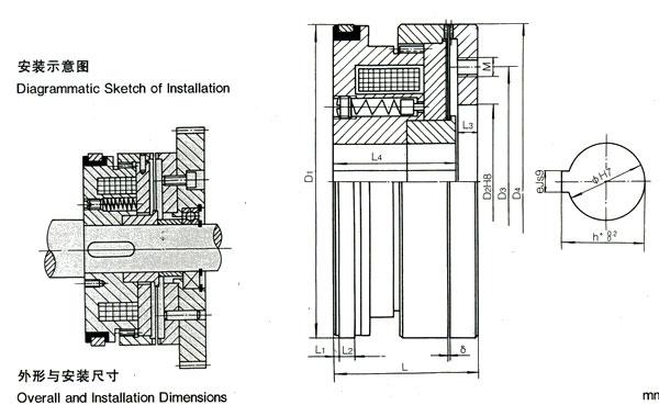 电磁离合器,电磁制动器