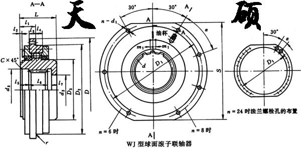 WJ球面滚子联轴器
