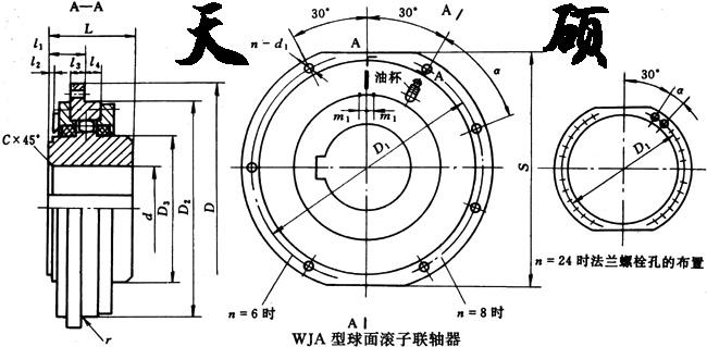 起重机卷筒用球面滚子联轴器由外套、球面滚子、半联轴器、内盖、外盖等件组成,见图4.107。半联轴器通过沿圆周分布的球面滚子与外套相联接,球面滚子嵌在半联轴器和外套之间的孔内,以传递转矩并承受径向力,兼起调心轴承的作用,可补偿减速器的输出轴与卷筒轴线之间的角位移,其机构与弹性柱销齿式联轴器相类似。使用时,半联轴器套装于减速器输出轴上,外套与钢丝绳卷筒用高强度螺栓联接,转矩和径向载荷通过球面滚子在半联轴器和外套之间传递。球面滚子联轴器具有补偿两轴相对位移的性能,结构紧凑,质量轻,可靠性高,安装方便,用于起重机