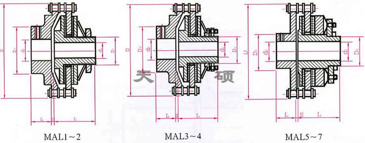 MAL型安全磨擦联轴器,摩擦安全转矩控制器